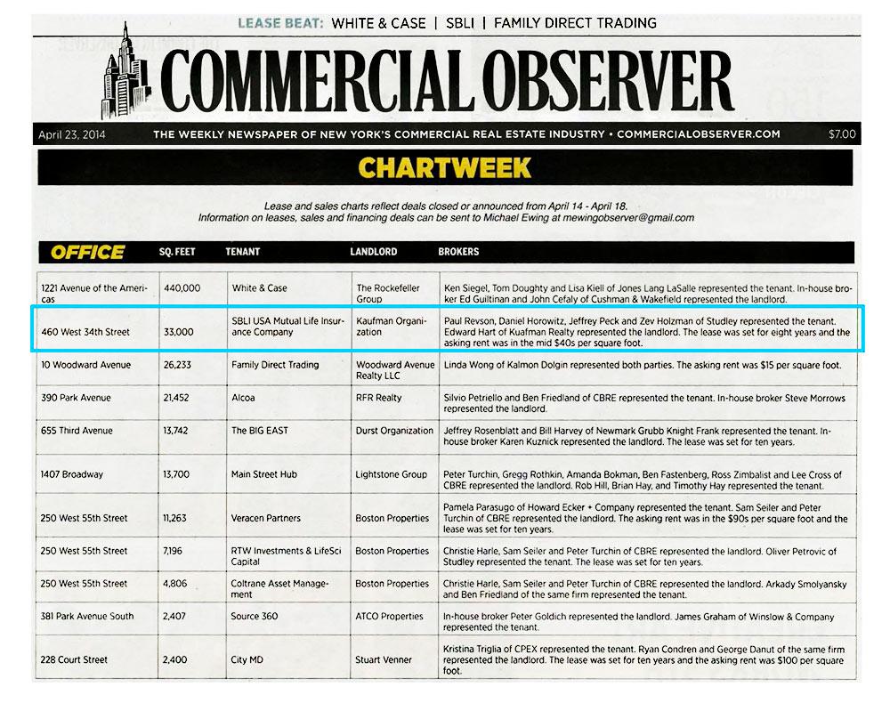 Commercial-Observer,-Chartweek,-4.23.2014